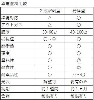 導電比較2.JPG